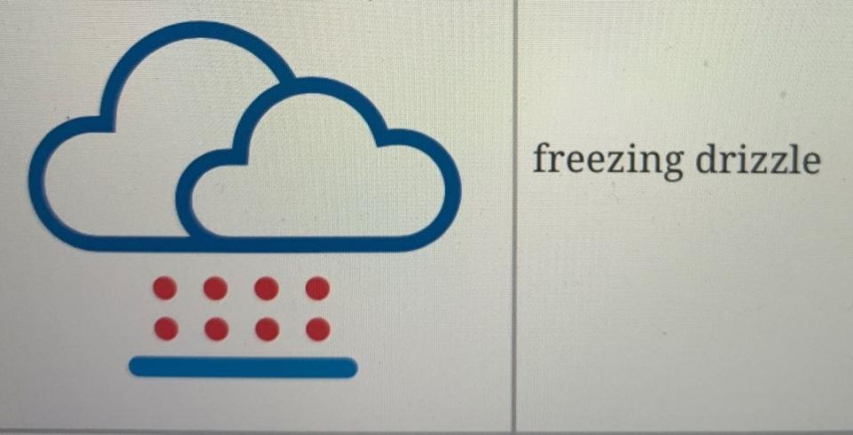 weather symbols2 - 1